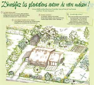 Delightful Logiciel De Dessin #7: Dessin_fiche_jardin.jpg