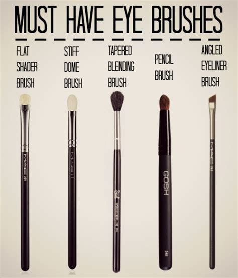 Eye Makeup Brush eye makeup brushes and their uses www imgkid the
