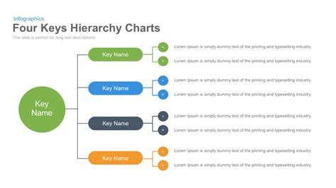 Four Keys Hierarchy Charts Powerpoint Keynote Template Slidebazaar Powerpoint Hierarchy Template
