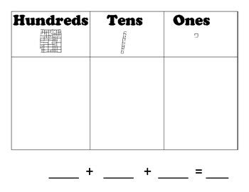 printable hundreds place value chart place value charts mats hundreds tens ones tens