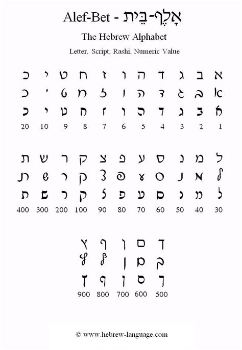 word with these letters worksheet hebrew worksheets grass fedjp worksheet study site 1728