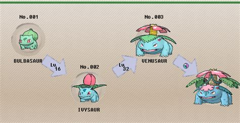 Kaos Go Bulbasaur Ivysaur Venusaur pok 233 mon of the week venusaur