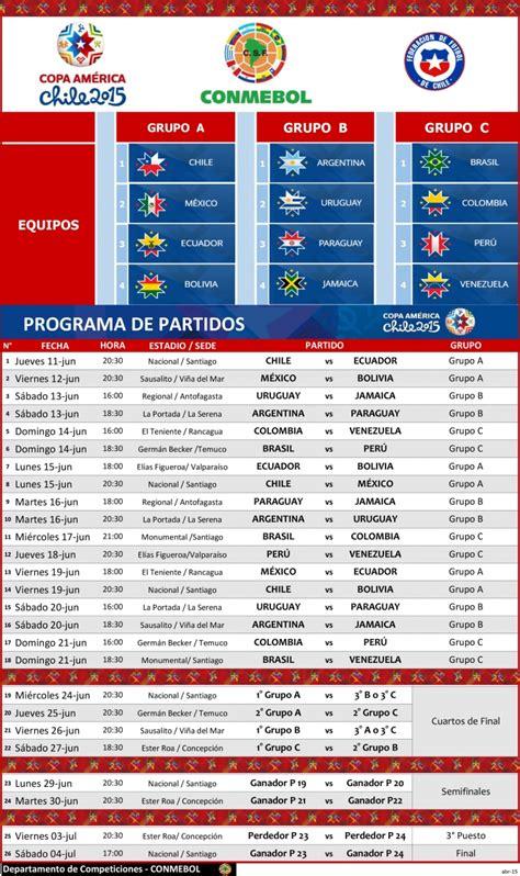 Calendario B Colombia 2015 Definidos Horarios De La Copa Am 233 Rica Goal