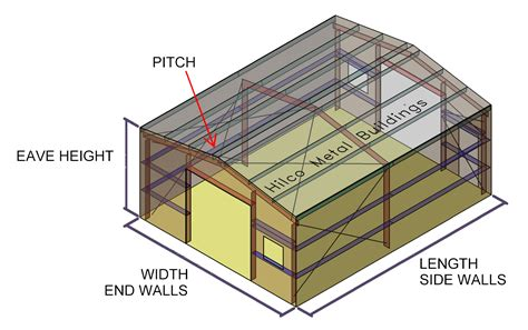 metal diagram metal building parts pictures to pin on pinsdaddy