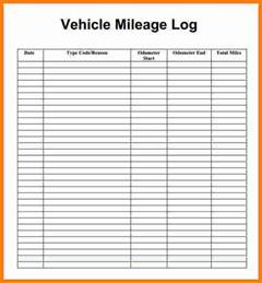 Template For Mileage Reimbursement by 13 Free Mileage Reimbursement Form Template Ledger Paper