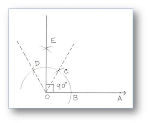 Drawing 90 Degree Angle by Construction Of Angles By Using Compass Construction Of