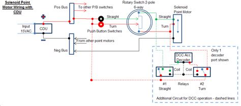 hornby points decoder wiring diagram 36 wiring diagram