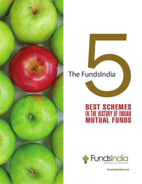 fundsindia mutual fund invest online in best mutual funds the fundsindia 5 best schemes in the history of indian