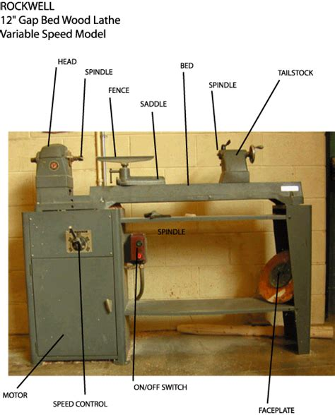 Wood Turning Lathe Parts Woodworking Projects Amp Ideas