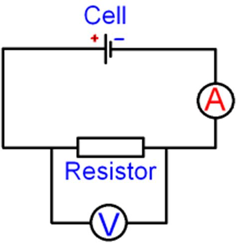 what are resistor in science gcse physics electricity what is a resistor how is resistance calculated gcse science