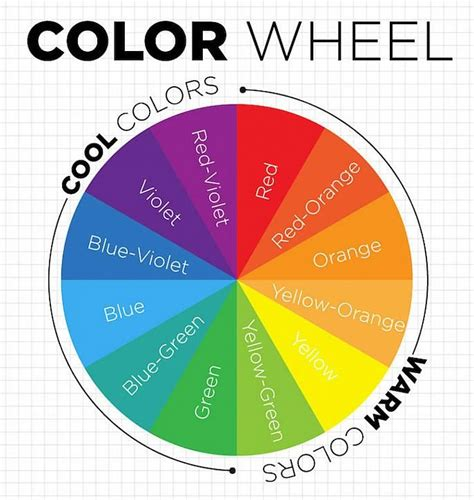 color theory basics 2691 best images about painting ideas on pinterest