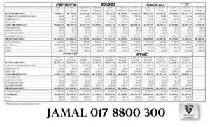 Proton Exora Price List Senarai Harga Proton Terkini Promosi Proton 2016