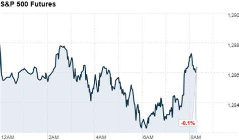 Cnnmoney Premarket | Autos Post Cnn Premarket Stock Prices