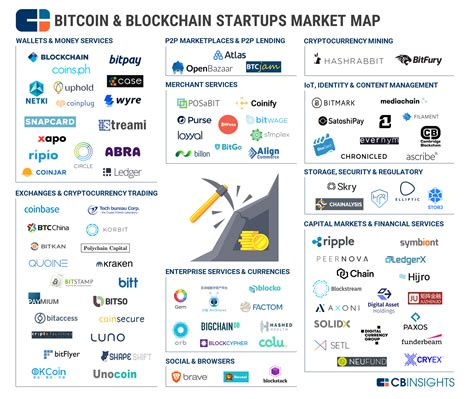 cryptocurrency how to invest in blockchain technologies like bitcoin ethereum and litecoin books 92 market maps covering fintech cpg auto tech