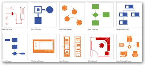 what can visio do what is microsoft visio and what does it do groovypost