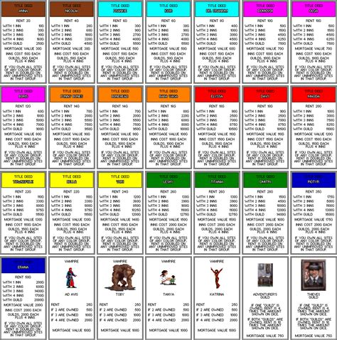 original land monopoly property cards original www imgkid com the