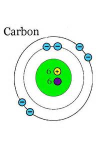 Protons Neutrons And Electrons In Carbon C
