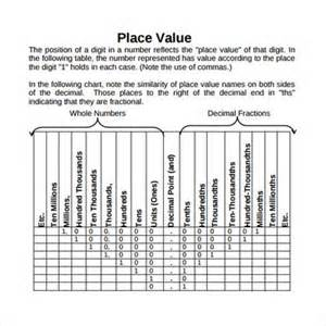 Search results for place value template printable calendar
