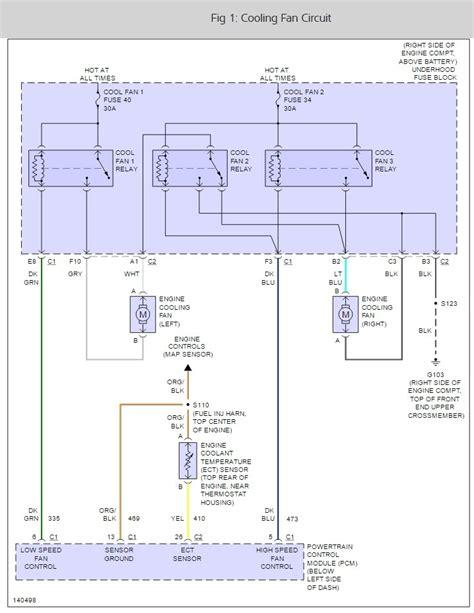 awesome pontiac aztek wiring diagrams wiring diagrams
