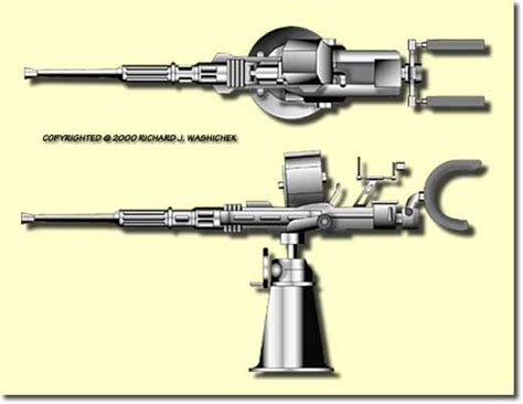 pt boat armament pt boats inc drawing section armament 20mm gun