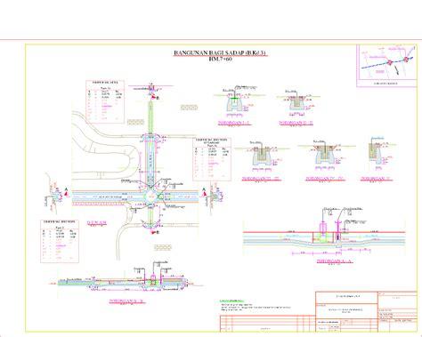desain irigasi desain bangunan irigasi