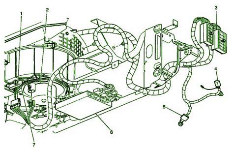 transmission control 2001 oldsmobile alero security system 1999 2001 oldsmobile alero instrument panel fuse diagram circuit wiring diagrams