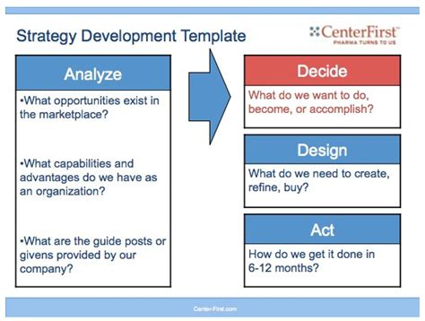 developing a strategic plan template strategy development process decisions are more