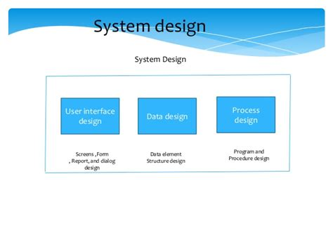 Mba Information Systems Worth It by Types O F Information Systems