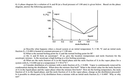 phase diagram questions solved in a phase diagram how do i which line repre chegg