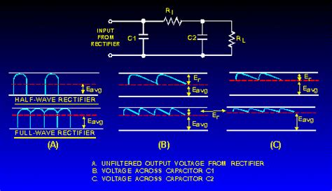 resistor capacitor parallel filter resistor capacitor rc filters