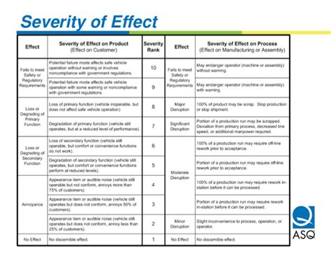Sle Cause And Effect Essay On Obesity cause and effects of obesity essay