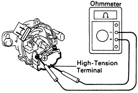 how to test the coil in a 1993 repair guides electronic spark advance system ignition coil autozone com
