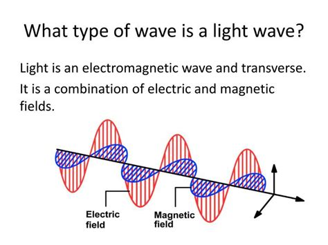 What Type Of Wave Is A Light Wave by Ppt Light And Color Powerpoint Presentation Id 1535335
