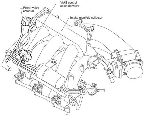 1999 nissan maxima vacuum hose diagram nissan 200sx fuse box diagram nissan free engine image