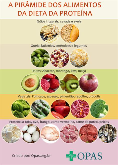 proteinas e carboidratos alimentos permitidos na dieta da prote 237 na sa 250 de opas