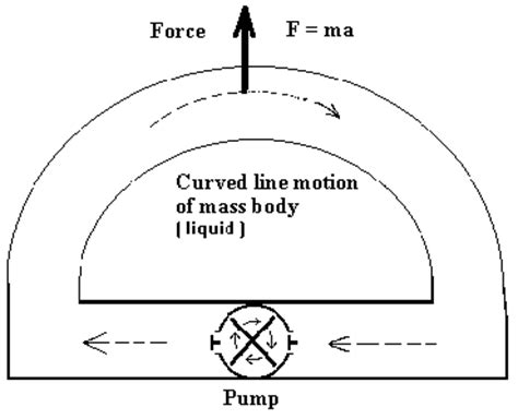 asymmetric capacitor what is an asymmetric capacitor 28 images energy storage capacitors climatetechwiki fu