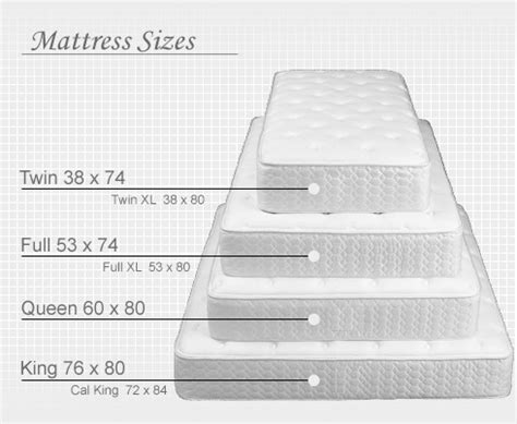 Size Futon Mattress Dimensions by Futon Matress Sizes