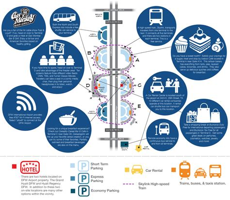 dfw airport map dallas airport hotels hotels near dfw airport
