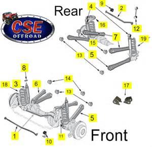 jeep rear suspension diagram car interior design