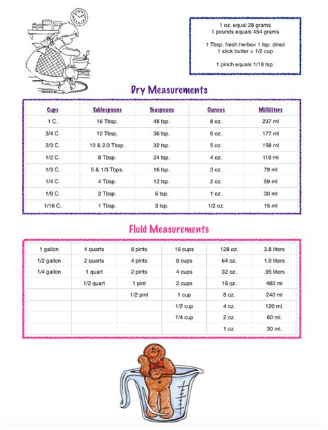 cooking measurement conversions free printable the