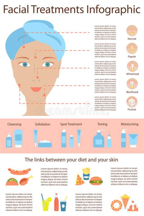 skin problems treatments washing stock vector royalty free 623665466 poster infographics of skin problems stock vector image 78328878