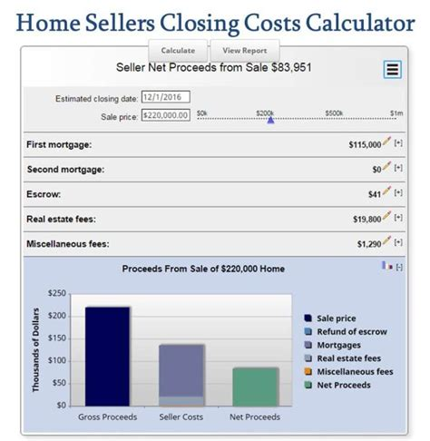 how to determine closing costs when buying a house free mortgage calculator mn the ultimate selection