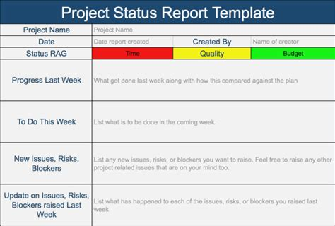 project weekly status report template ppt themoments co