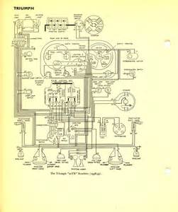triumph tr6 wire diagram tr free printable wiring diagrams