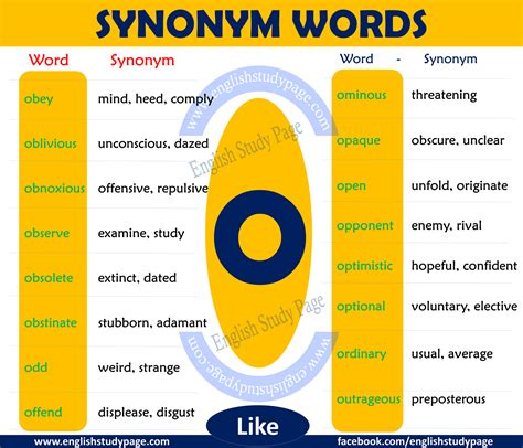synonym words with o study page synonym words with o study page
