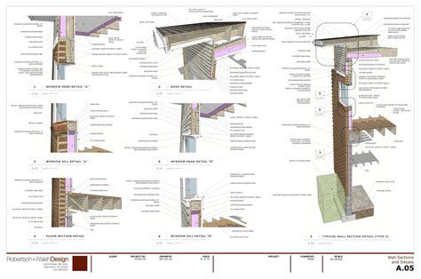 sketchup layout use sketchup pro case study robertson walshdesign sketchupdate