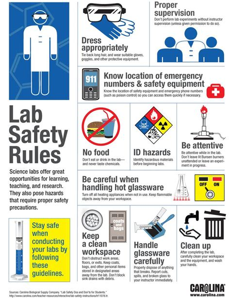 hse engineering graphics design lab safety riles great for reminding students about how