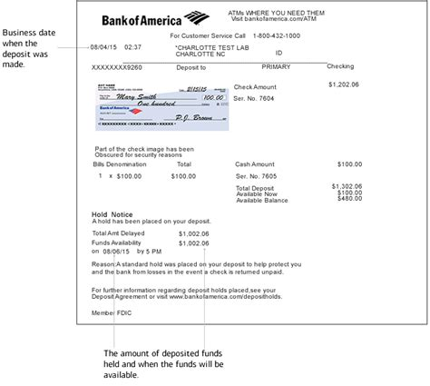 Bank Of America Business Credit Card Customer Service Phone Number