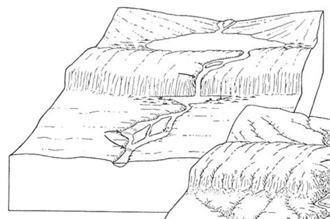 Water Erosion Coloring Page | weathering erosion