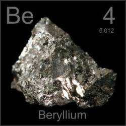 What Is The Number Of Protons In Beryllium The Periodic Table Beryllium